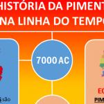 História das Pimentas na Linha do Tempo